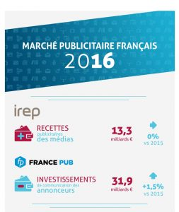 IREP 2017